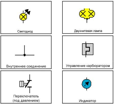 Условные обозначения элементов на электросхемах - Электрические схемы - Руководство по ремонту автомобиля...